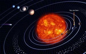 Sun System 300x188 Солнечная система