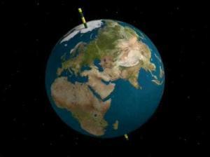 axis earth 300x224 Почему наклонена ось земли?
