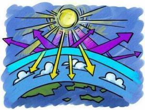 ozone layer 300x227 Что такое озоновый слой и почему его разрушение вредно?