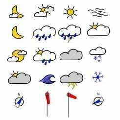 weather Немного о погоде