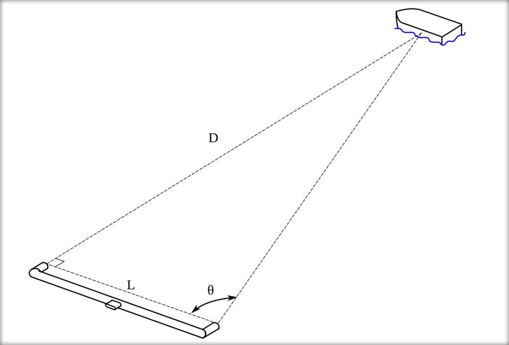 Измерение расстояния при помощи параллакса