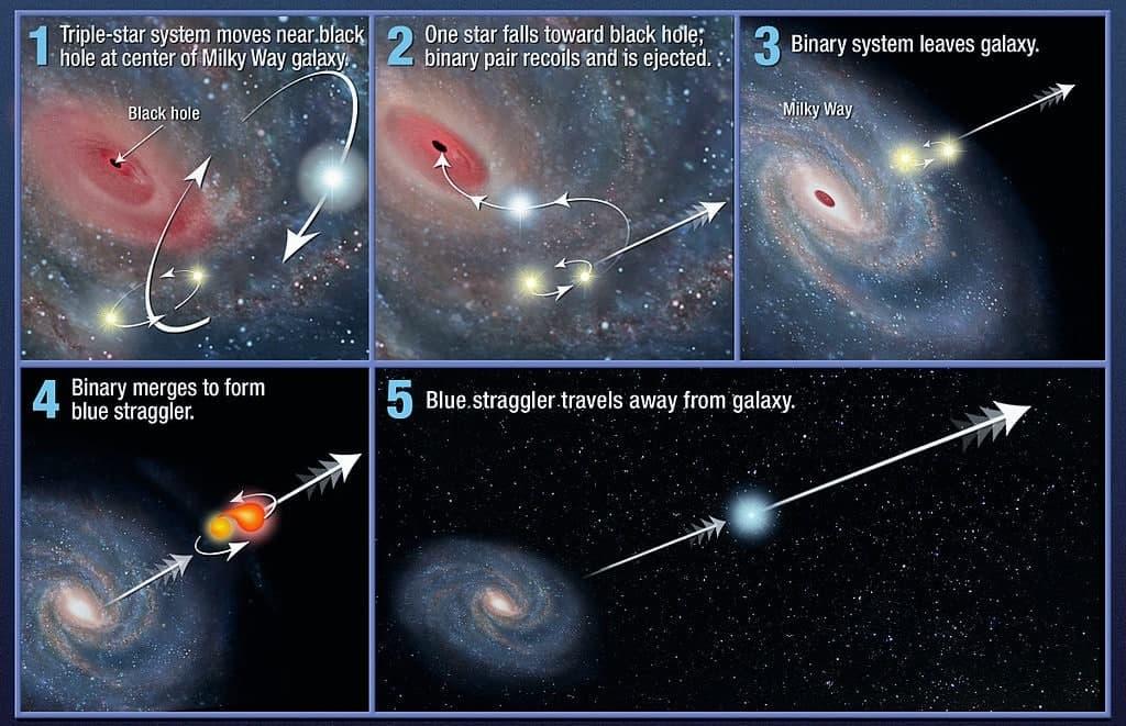 Иллюстрация попадания двойной звезды в черную дыру