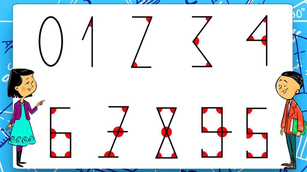 Значение знака соответствует количеству углов