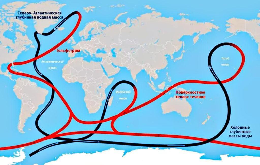 Тёплое морское течение - Гольфстрим