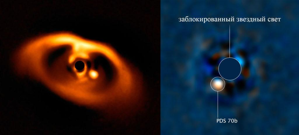 """Слева - снимок PDS 70b (Очень большой Телескоп). Справа - """"Хаббл"""" блокирует свет звезды"""
