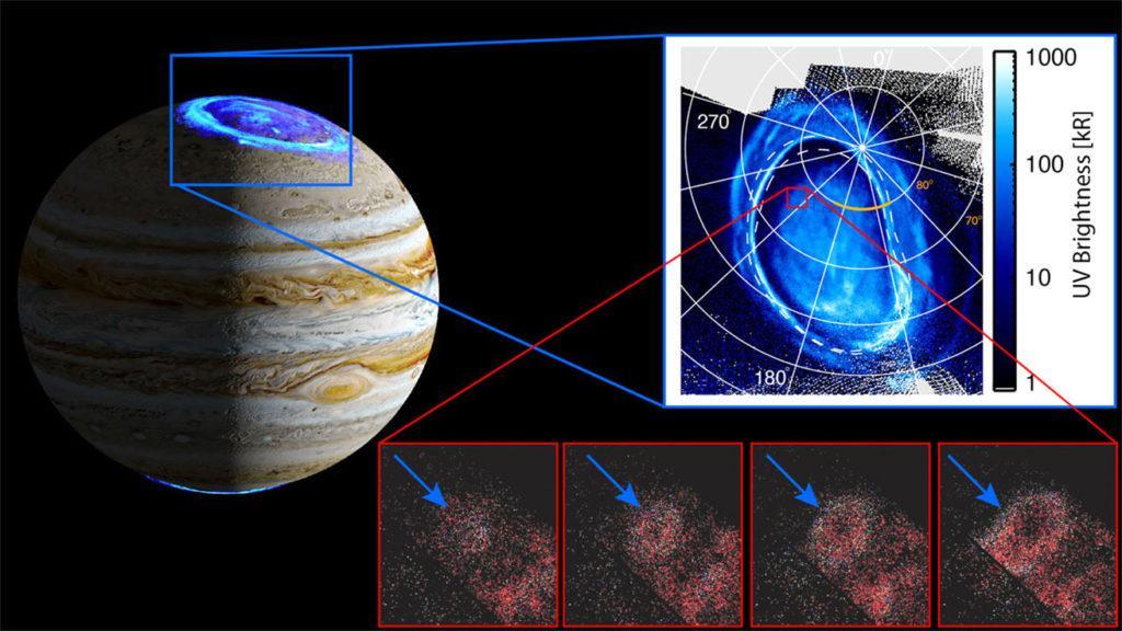 Полярное сияние Юпитера