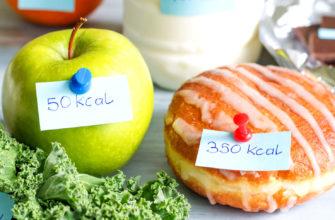 Все ли калории усваиваются из пищи?