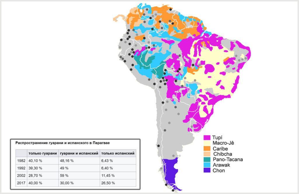Языковые семьи Южной Америки. Таблица распространение гуарани (язык тупи) и испанского в Парагвае