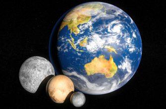 Сколько карликовых планет в Солнечной системе?