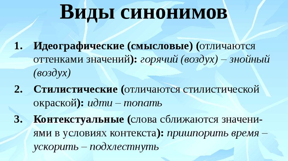 Три основных вида синонимов