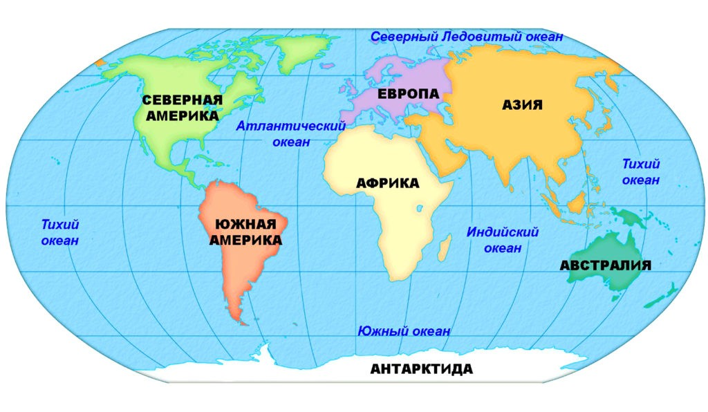 7 континентов Земли