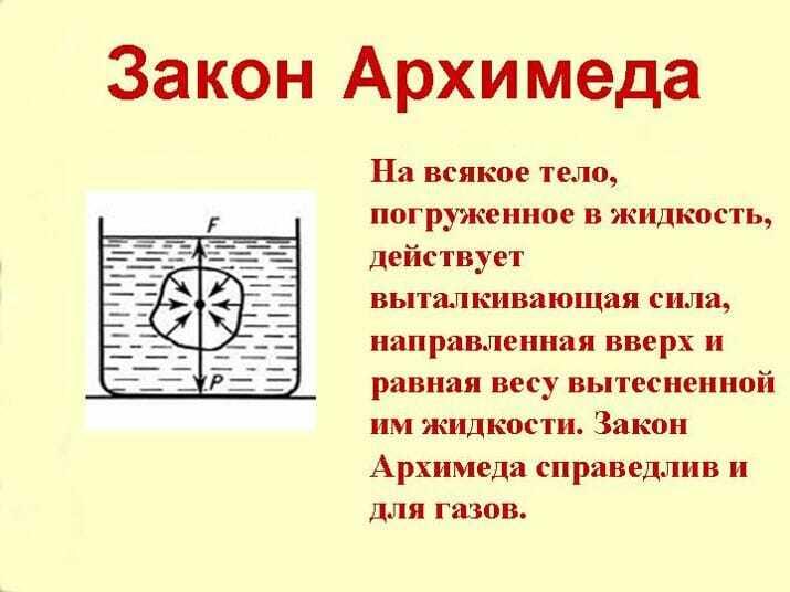 Законом Архимеда