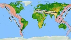 Альпийско-Гималайский сейсмический пояс