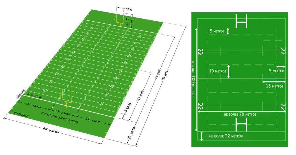 Поле для американского футбола слева и поле для регби справа