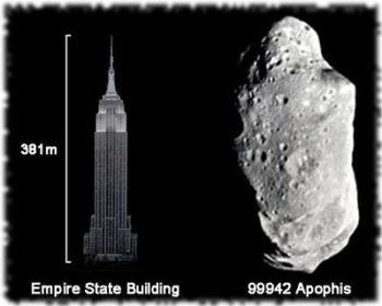 Сравнение: Апофис и Эмпайр стейт билдинг