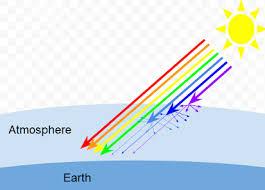 Столкновение молекул газа с фотонами солнечных лучей