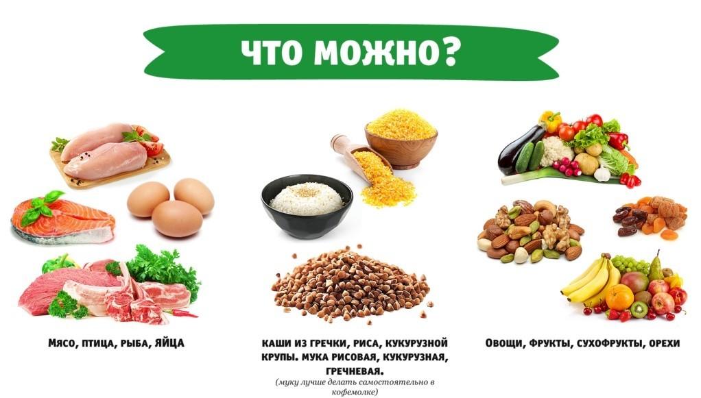 Продукты, которые можно есть при безглютеновой диете
