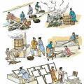 Производство бумаги в древнем Китае