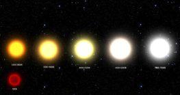 Звезды 🌟 Что такое, описание, виды, характеристика, фото и видео