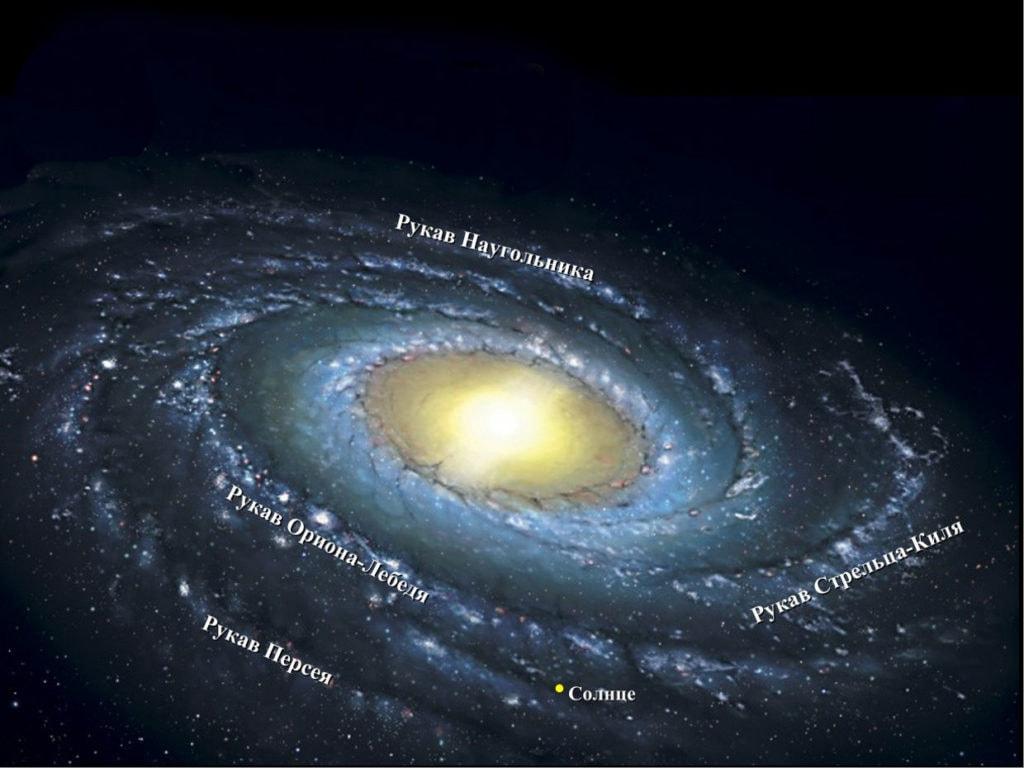 Сколько звёзд в нашей Галактике?