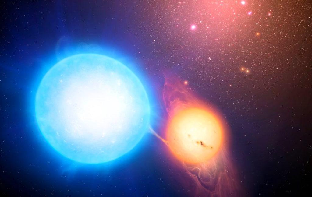 Модель двойной звезды