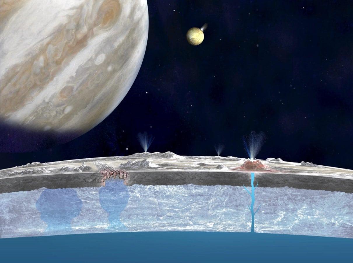 Европа и Юпитер: взгляд художника