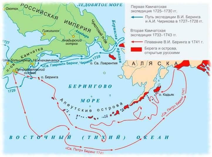 Почему Берингов пролив так называется? 🌟 Кто открыл, когда открыли, где находится, описание, фото и видео