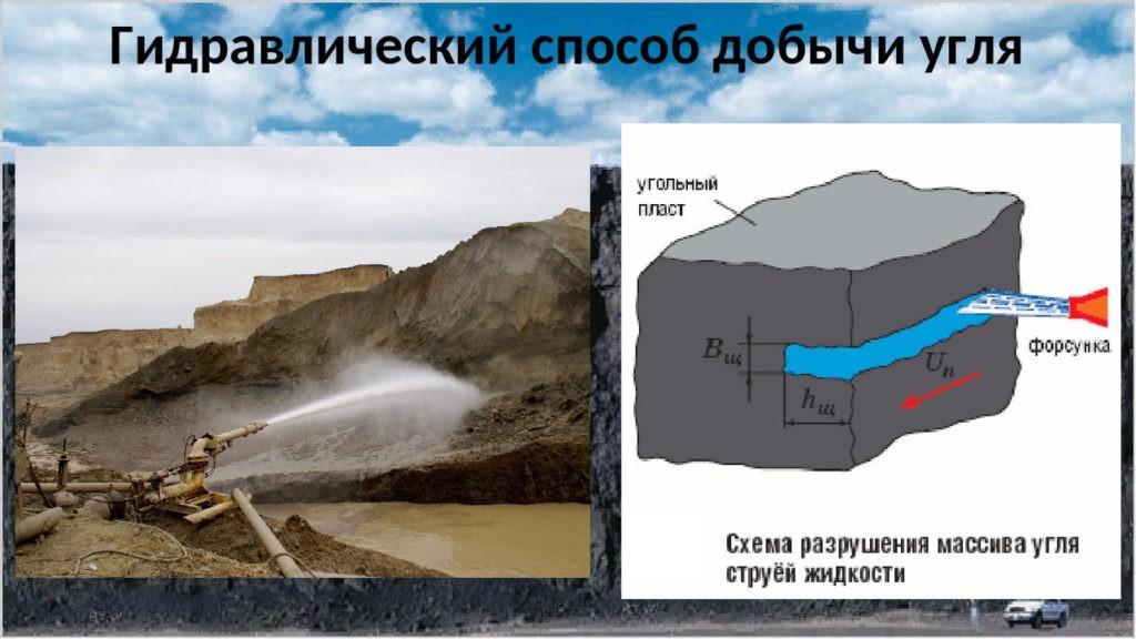 Гидравлический способ добычи угля
