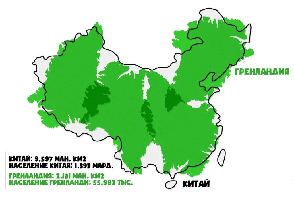Для сравнения размеров, на территории Китая можно было бы разместить 4 Гренландии