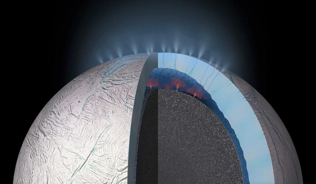 Модель Энцелада с действующими гейзерами, которые доказывают наличие подземного океана и возможной жизни в нем