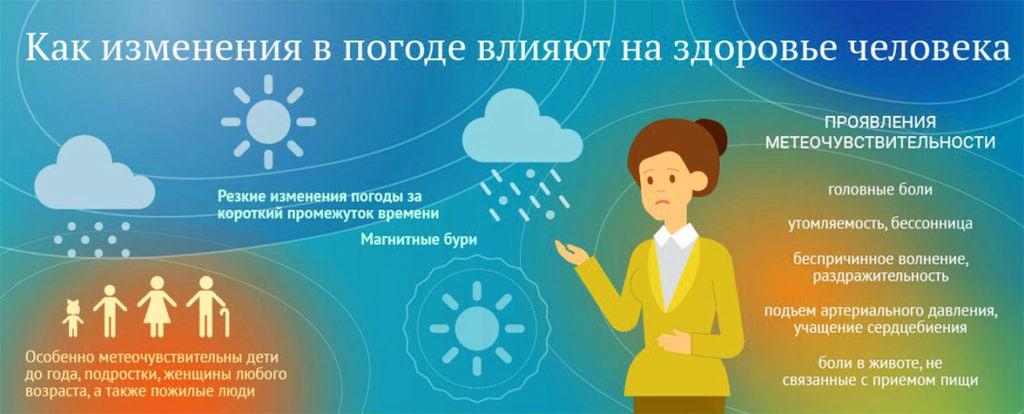 Как изменения в погоде влияют на человека