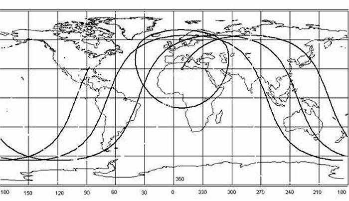 Изомаршрутная орбита