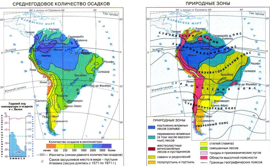 Климатическая карта и природные зоны Южной Америки