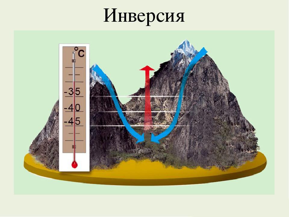 Инверсия температуры в горах