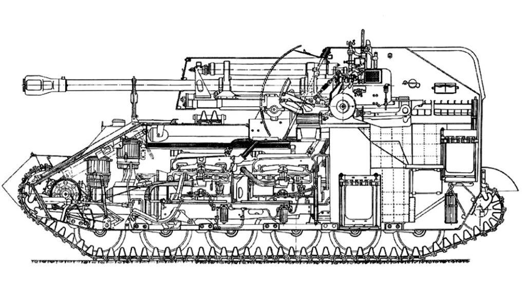 Компоновка САУ Су-76