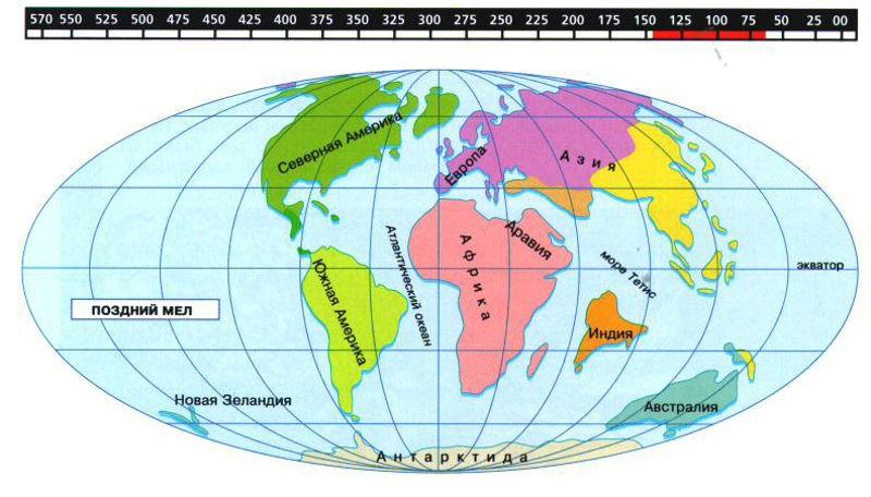 Континенты в меловой период