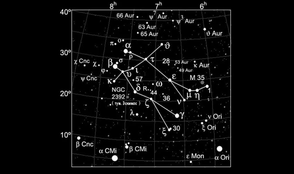 Карта созвездия Близнецы