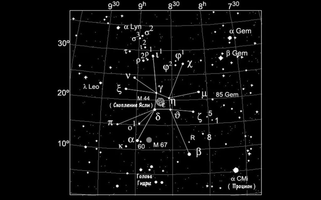 Карта созвездия Рак