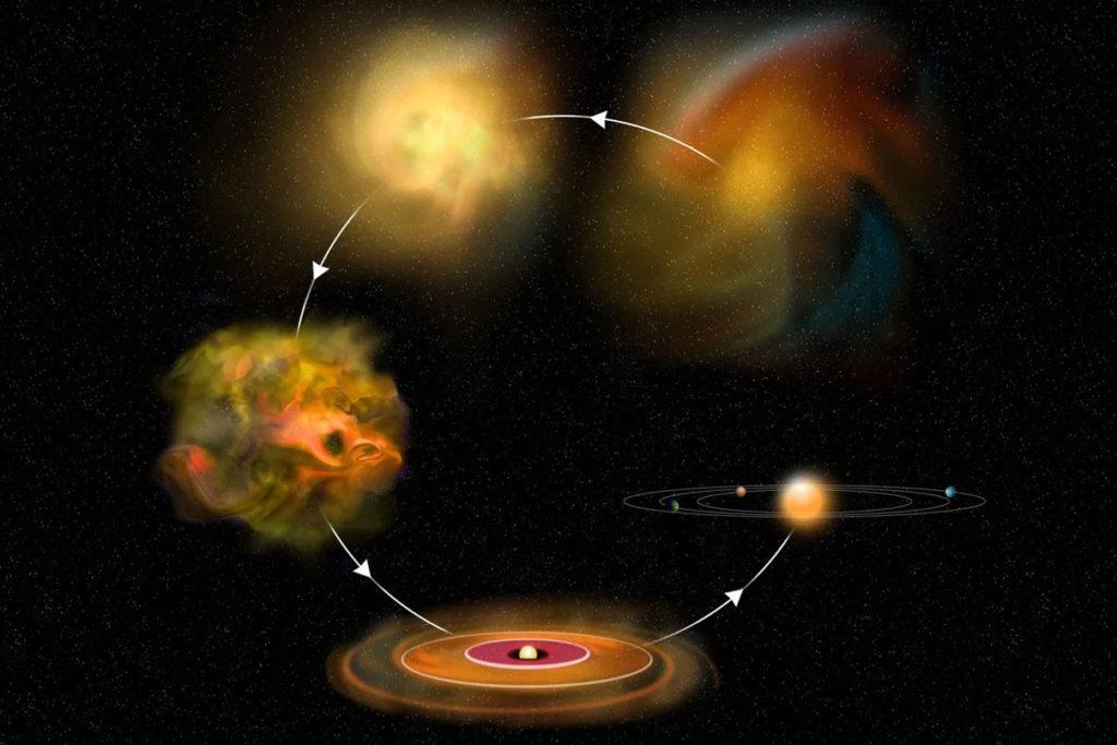 Как Солнце из газового шара превратилось в звезду?