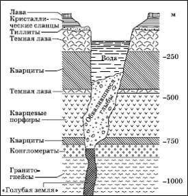 Кимберлитовая трубка