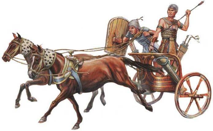 Лошади в колеснице