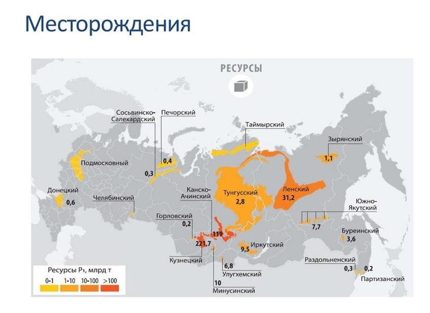 Крупнейшие месторождения угля в России