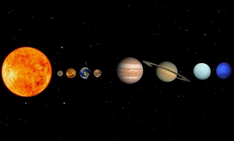 Соотношение размеров планет (Нептун справа)