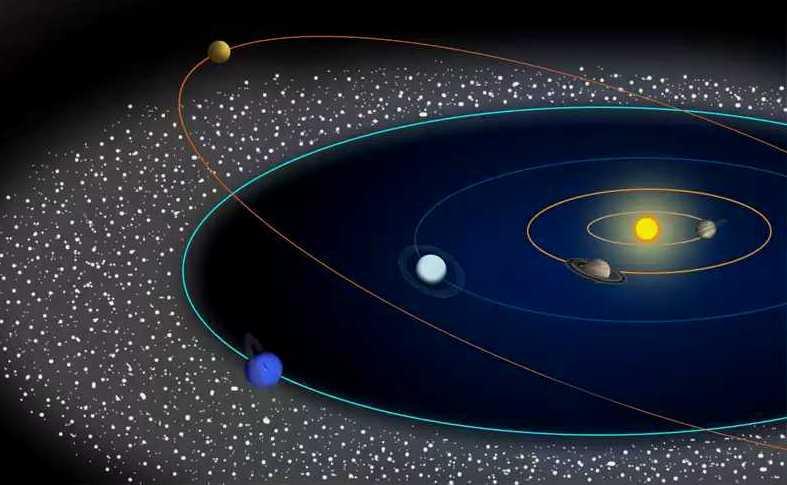 Пояс Койпера вокруг орбиты Нептуна