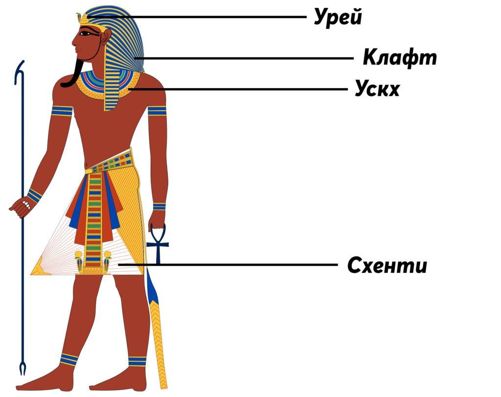 Облачение фараона, реконструкция