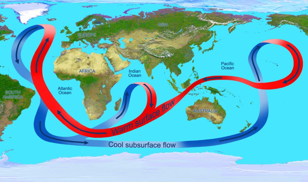 Глобальный океанический конвейер