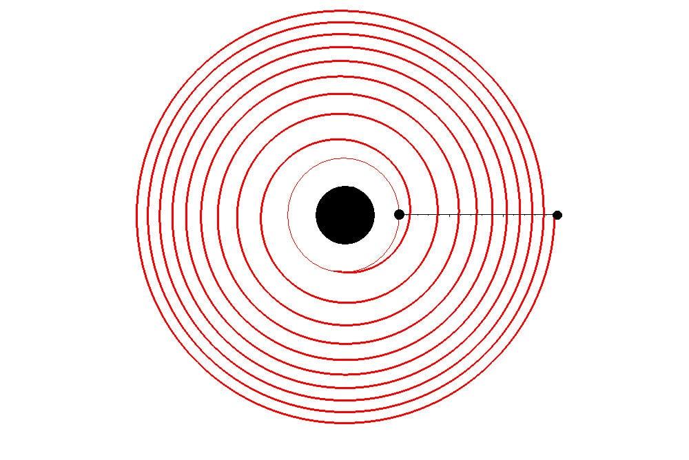 Орбита Луны за последние 4,36 миллиарда лет
