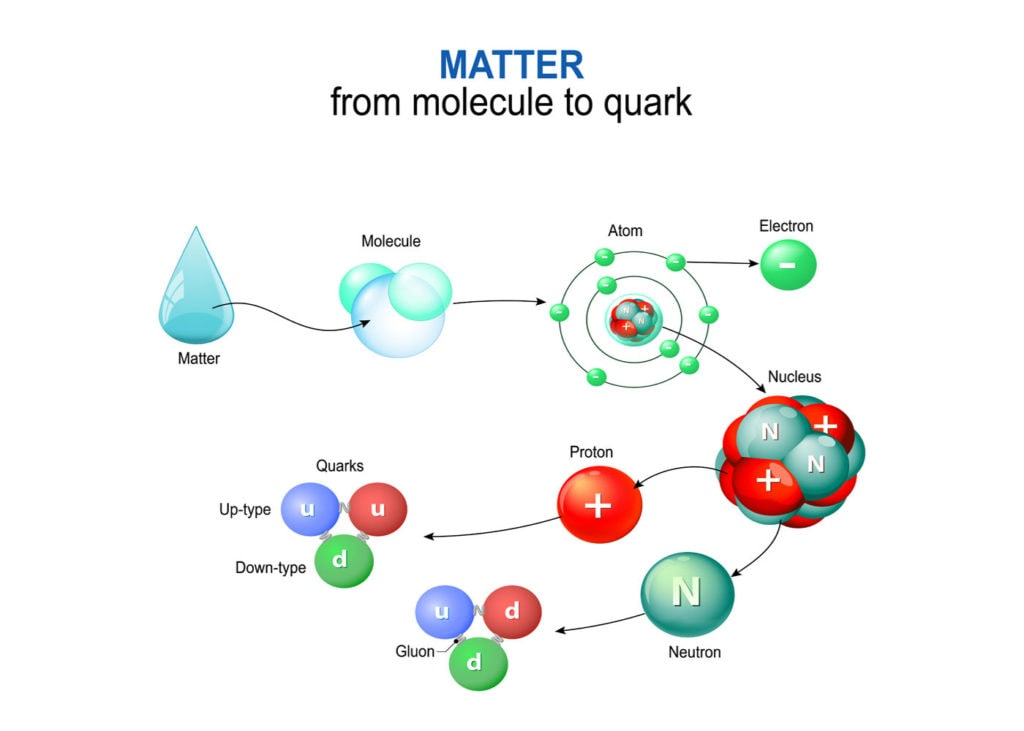 От молекулы до кварка
