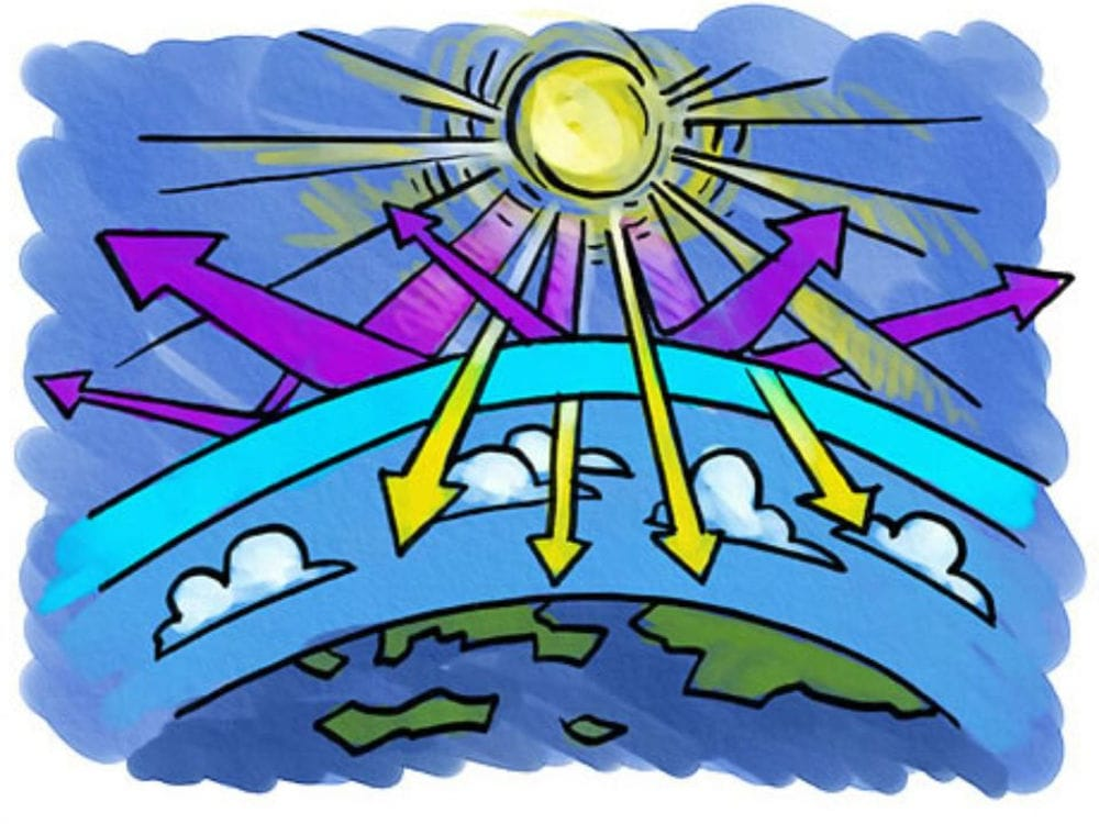 Что такое озоновый слой и почему его разрушение вредно?