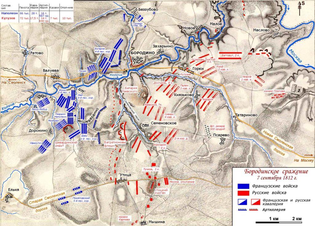 План-схема Бородинской битвы
